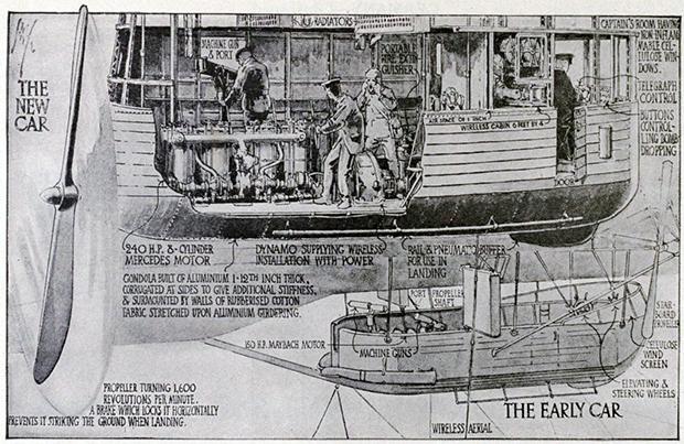 1917_dirigible