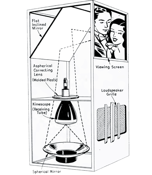 tele_proyector_1948_tecob