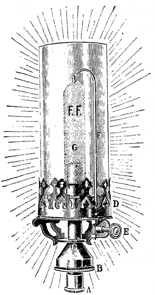 Antigua lámpara de acetileno.