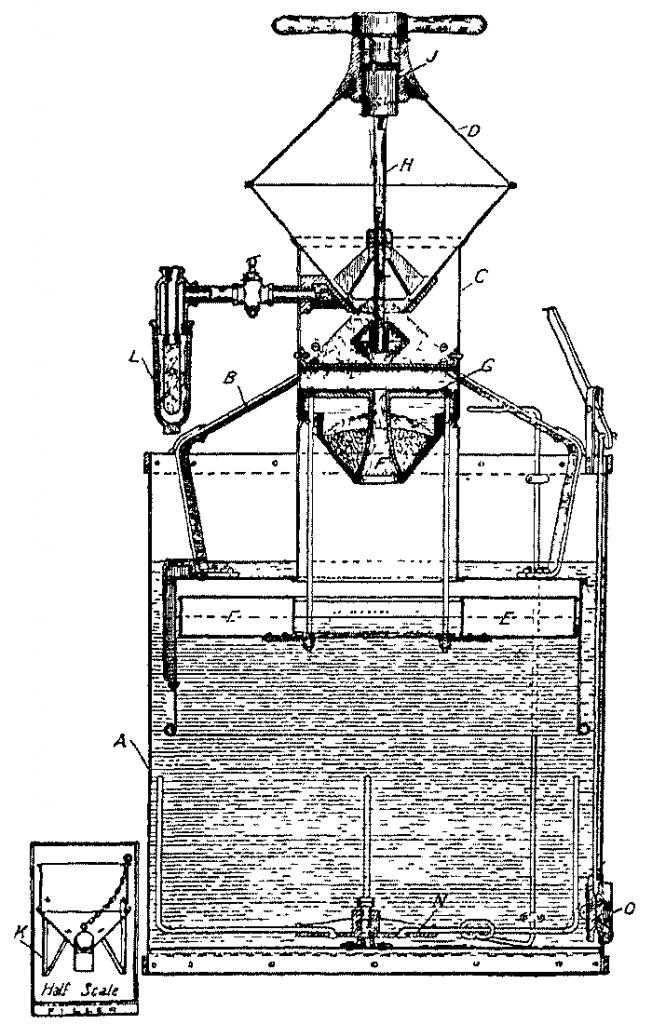 Generador de acetileno de 1909.