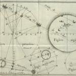 Tránsito de Mercurio, mayo de 1786