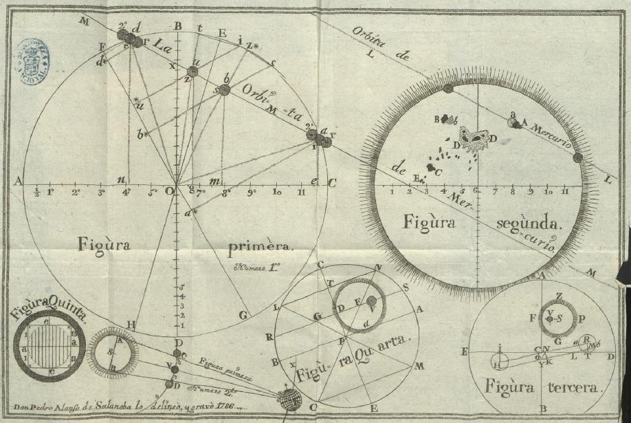 transito_mercurio_1786